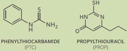 תרכובות כרוב