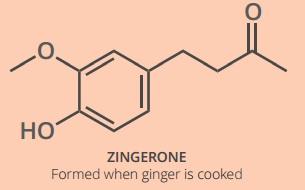 zingerone